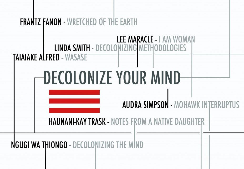 Decolonize Your Mind2